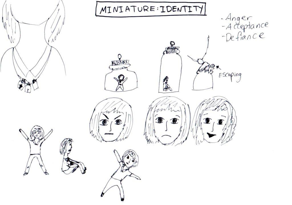 Miniature Identity Sketches