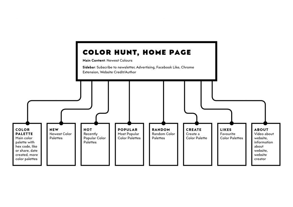 Color Hunt Site Map