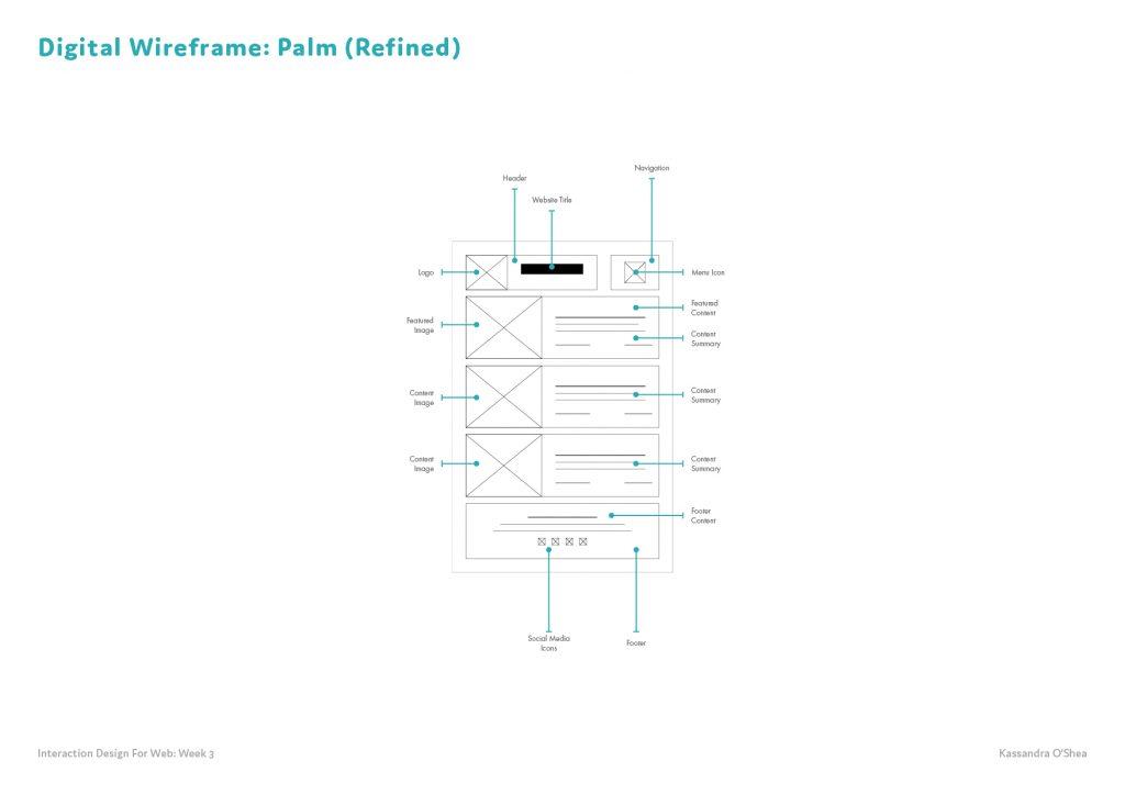Refined Digital Wireframe Palm