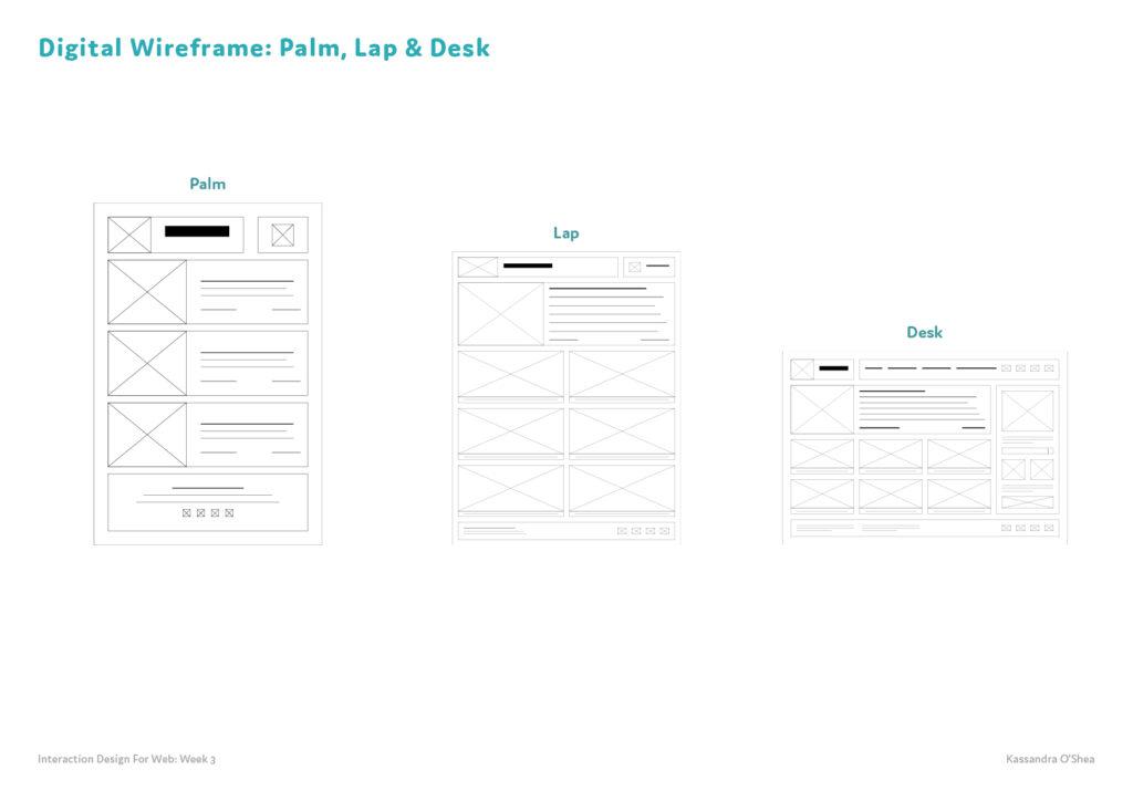 Digital Wireframe: Palm, Lap & Desk