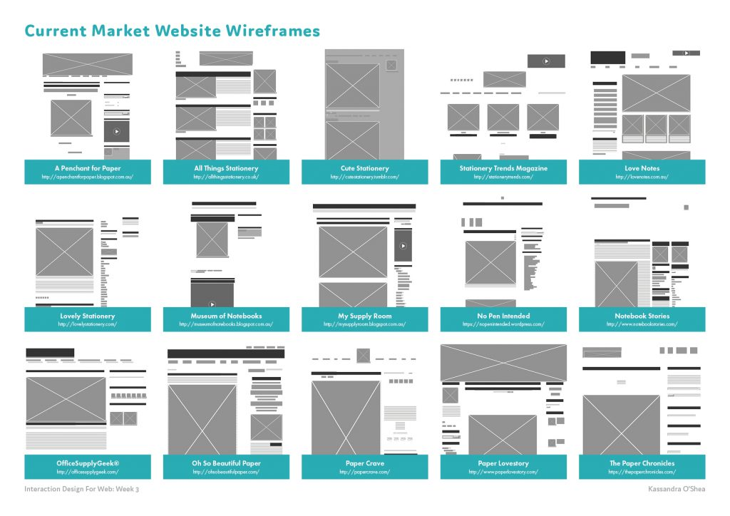 Current Market Wireframes