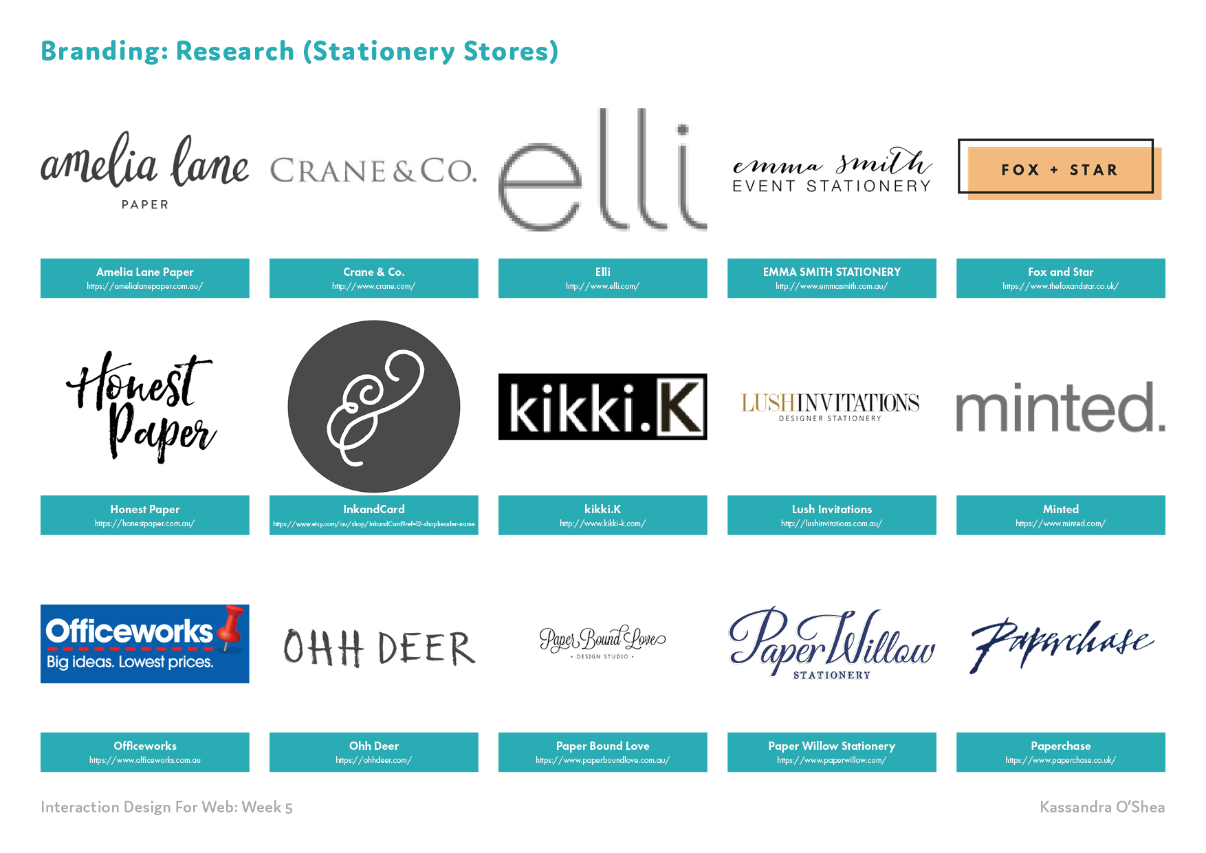 Branding: Research (Stationery Stores)