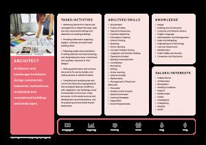 Defining Target Jobs